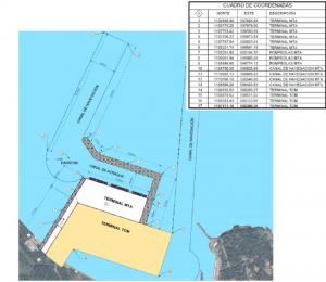 Supervisión del Estudio de Factibilidad Megaterminal de Transbordo del Atlántico MTA-AMEGA